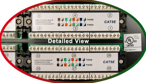 Cat5e PP48 041-373 48 N Detail
